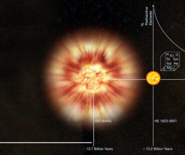 ビッグバンの爆心地の向こう側は?
