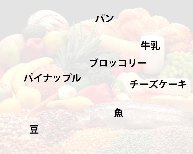 食べもの(記号化のイメージ)