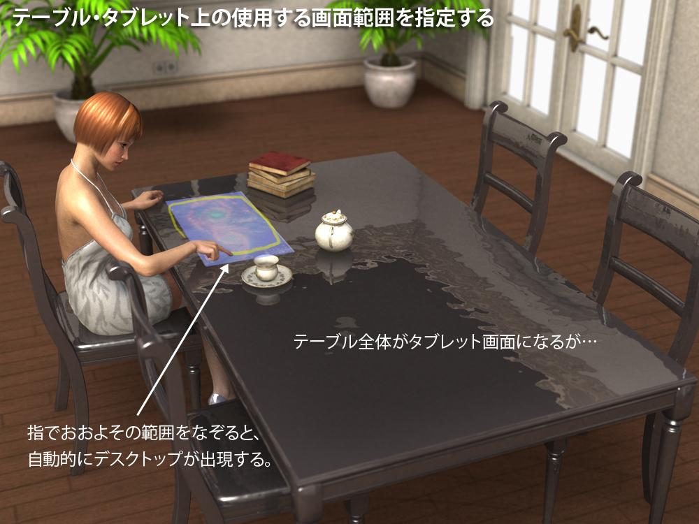 テーブル・タブレット上の使用する画面範囲を指定する