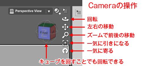 Cameraの操作
