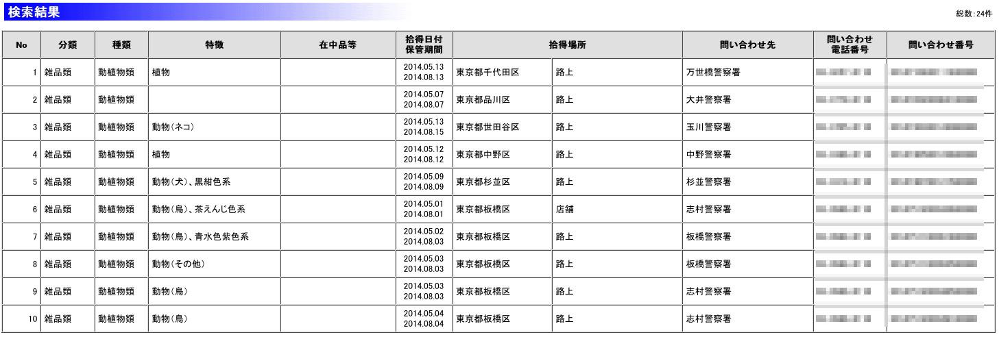 警視庁拾得物公表システムの一例