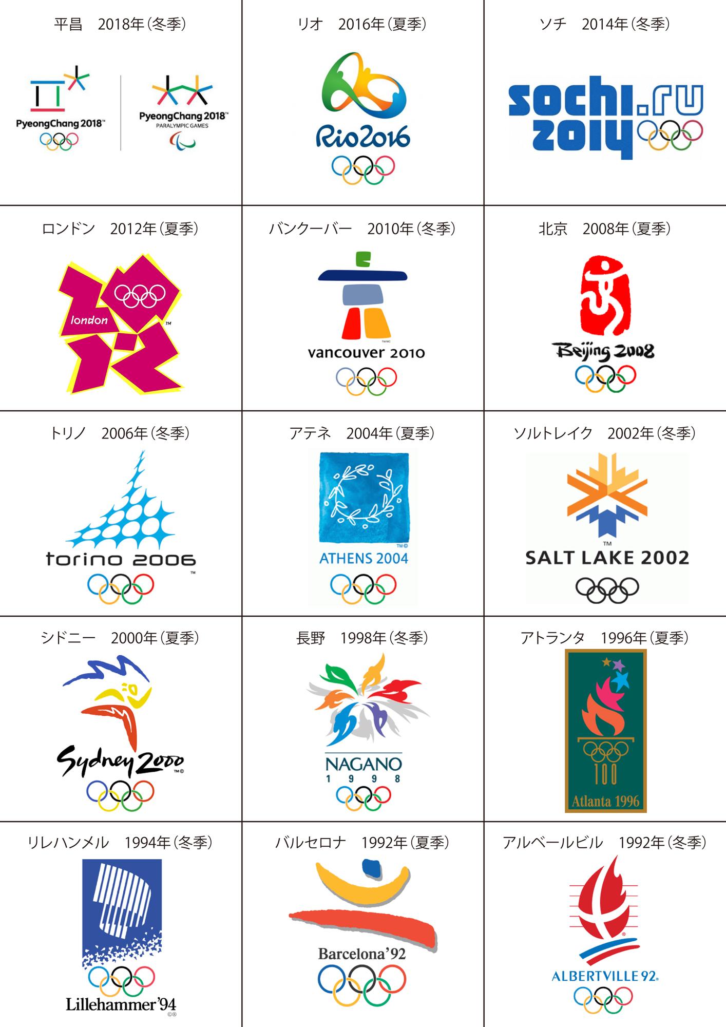 歴代五輪エンブレム(1992年~2018年)