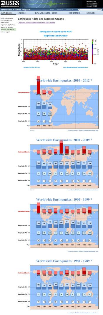 近々、巨大地震また来る?