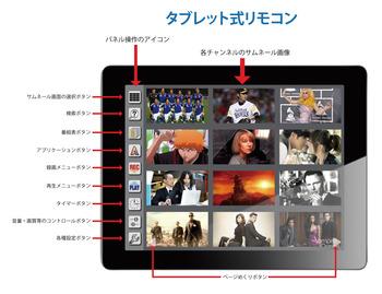 「テレビ」の未来形を考える(1)