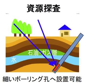 核燃料デブリ→「地底臨界」の危機??