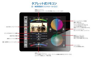 「テレビ」の未来形を考える(2)
