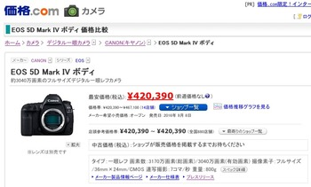 CANON EOS 5D Mark IVを正式発表。しかし、価格が…