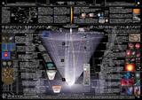 「宇宙図」は素晴らしい