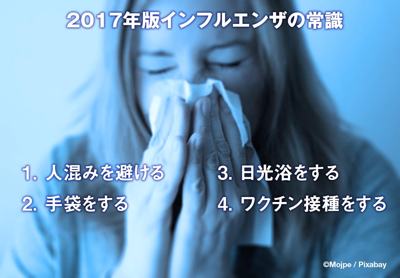 インフルエンザに関する最近の知見