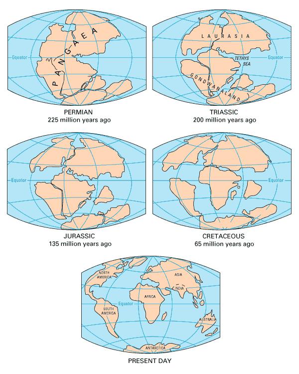 ジュラ紀前後の大陸