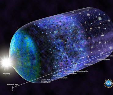宇宙初期の痕跡を観測?