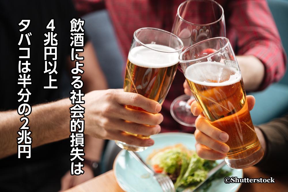 飲酒による社会的損失は4兆円以上、タバコは半分の2兆円
