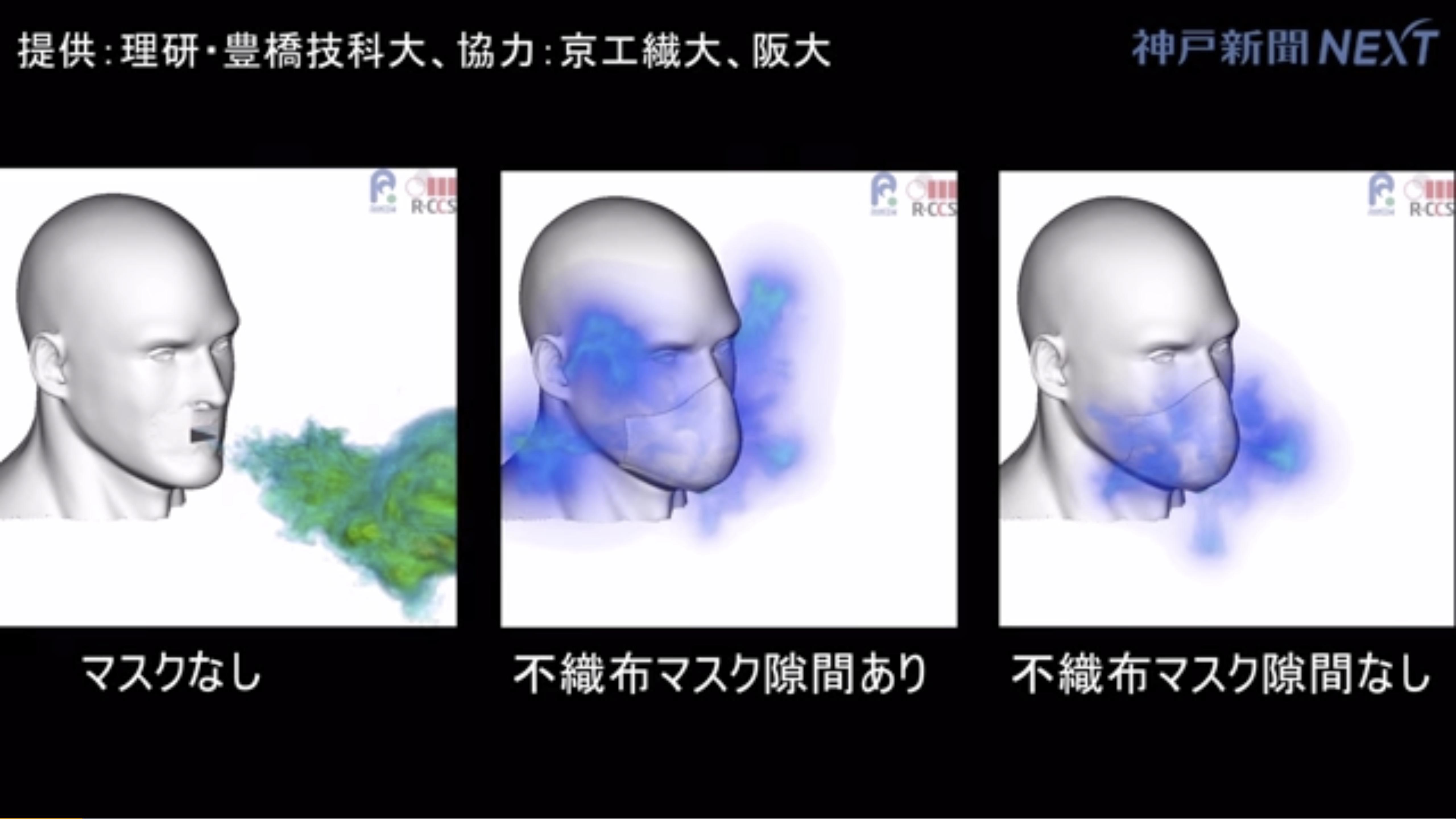 スパコン富岳による飛沫の飛び方シミュレーション