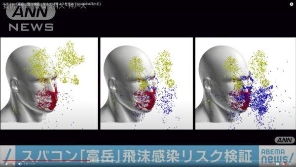 「富岳」のシミュレーションで布マスクは7~8割の飛沫をキャッチ