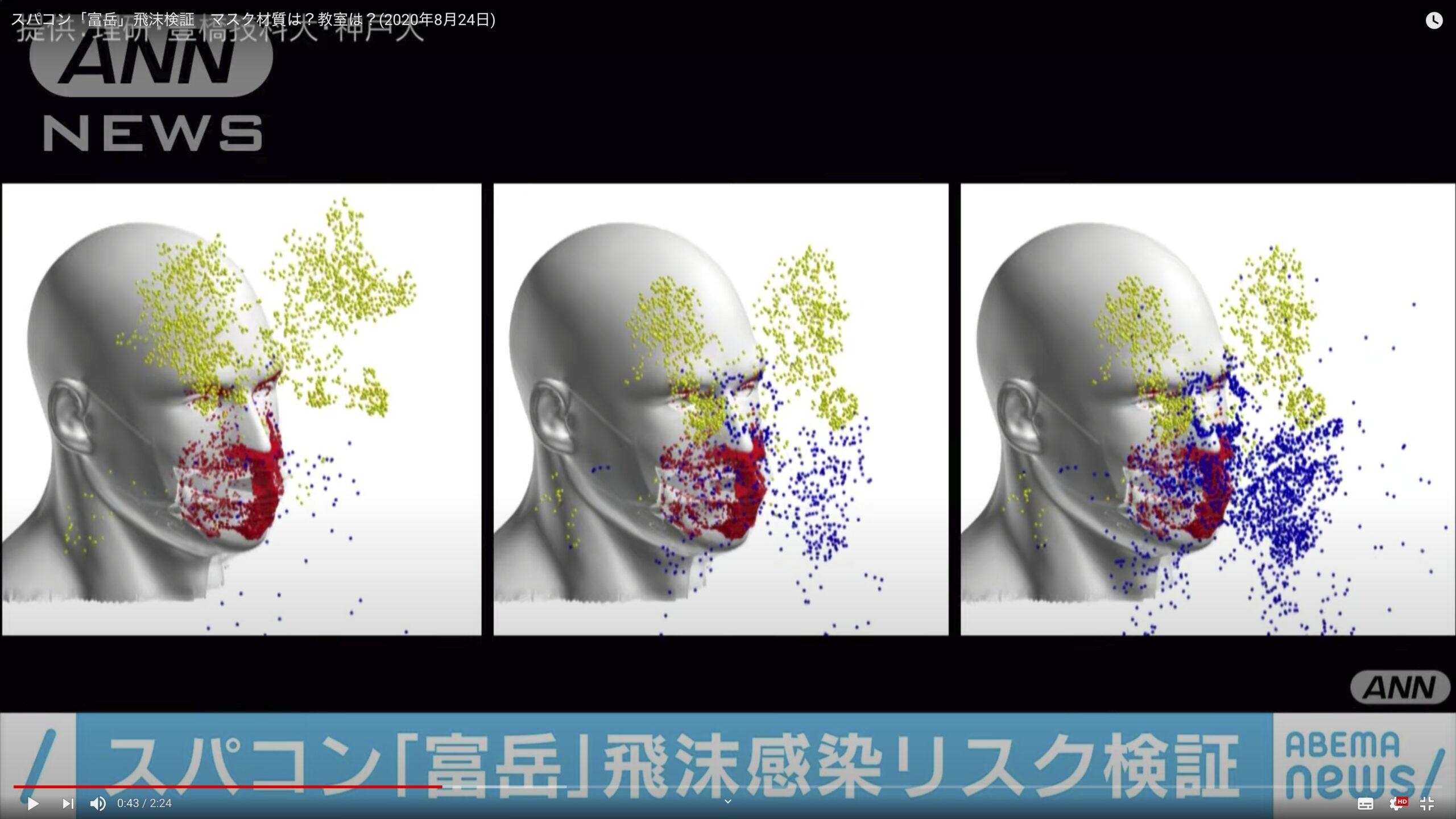 「富岳」のシミュレーションで布マスクは7~8割の飛沫を防御